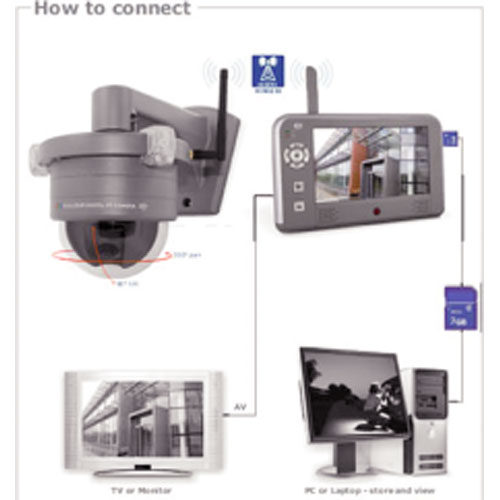 elro cs99pt systeme video surveillance holdelec elecdif pro. Black Bedroom Furniture Sets. Home Design Ideas